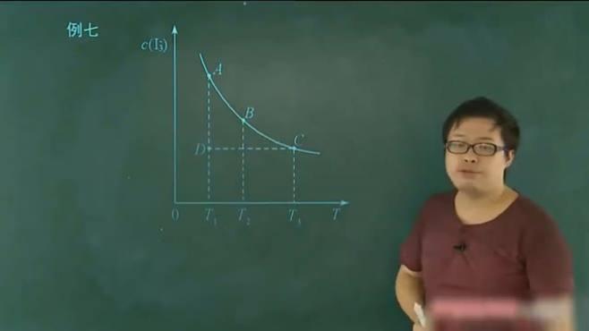 高二化学视频教程化学反应速率和化学平衡例题精讲