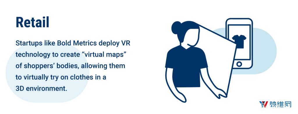 盘点AR/VR未来有可能颠覆的19个行业 AR资讯 第1张