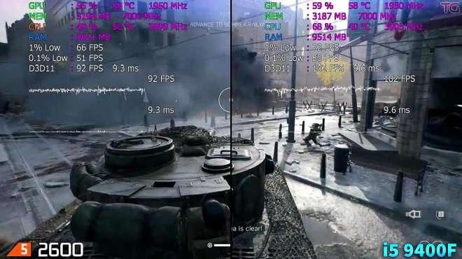 全新英特尔酷睿i5 9400F和AMD锐龙5 2600游戏性能测试差距有多大