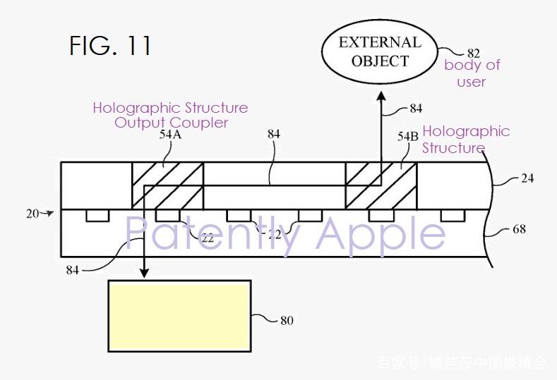 苹果获Micro LED显示专利,涉及视角调节层,可形成全息结构 AR资讯 第3张