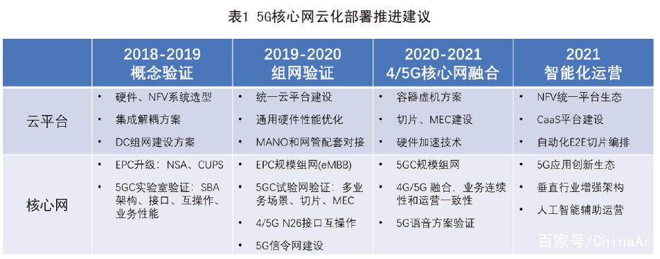 为什么说5G+VR在未来3年内都不会有大起色? AR资讯 第3张