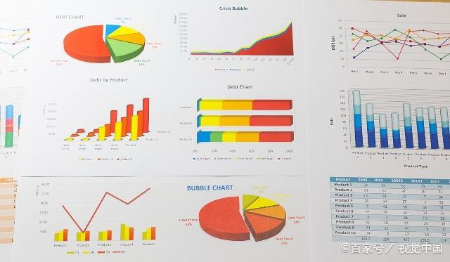 af9d8fe39cd873bd3e2b027d43e7cde0 - 如何做出一份满意的数据分析报告