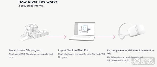 VR/AR大事件:苹果库克参观AR公司 Oculus Rift S正式发布 AR资讯 第41张