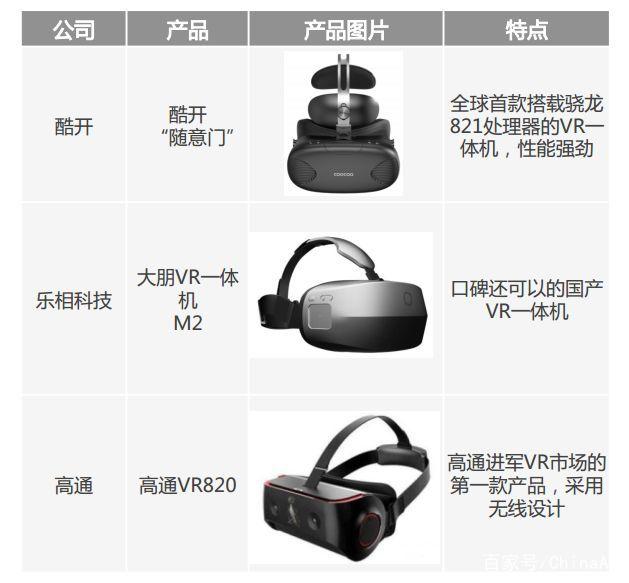 vr概念股都有哪些-2018年最全VR概念股 VR资源_VR游戏资源_VR福利资源下载_VR资源你懂的 第15张