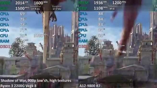 游戏测试Ryzen3 2200G对比A12-9800核显对比差距多大?