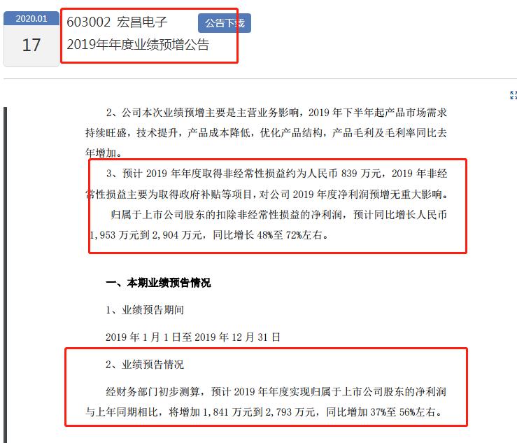 宏昌电子:重大资产重组停牌,拟收购无锡宏仁100%股权
