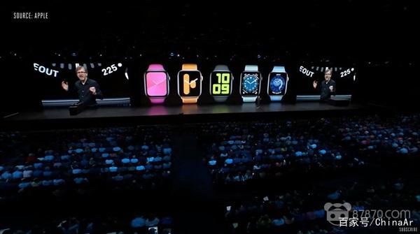 WWDC 19汇总:iOS 13,新版Mac Pro与ARKit 3.0 AR资讯 第4张