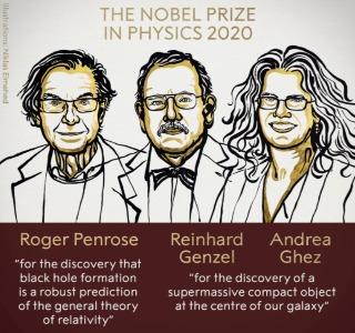 """诺贝尔物理学奖颁给了霍金的战友们!黑洞""""吸纳""""全部奖金"""