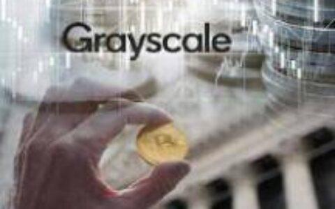 灰度资管 2020 年产品结构及资管规模与币价相关性