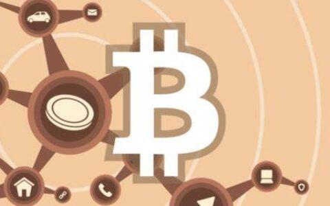 以比特币为例,深度探究加密货币在平衡投资组合中的角色