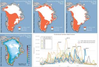 北极:63亿吨雨水倾泻而下,87万平方公里冰川一天内融化