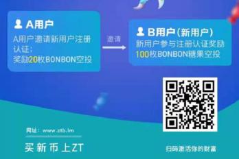 ZT交易所,联合BONBON狂撒数百万枚糖果,注册认证即可获得200枚BONBON,邀请获得10枚BONBON空投,简单刷脸认证