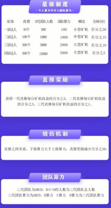 梦悦,注册完成实名送体验矿机1台,30天产10.5MC-网赚项目