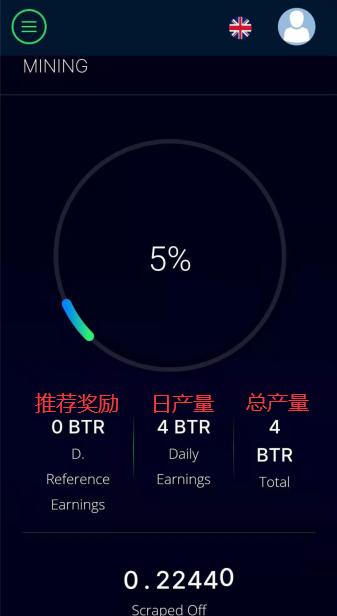 Bitranium比特镭钱包:空投50币+日产4币云矿机,每24小时收矿,直推奖励0.5币