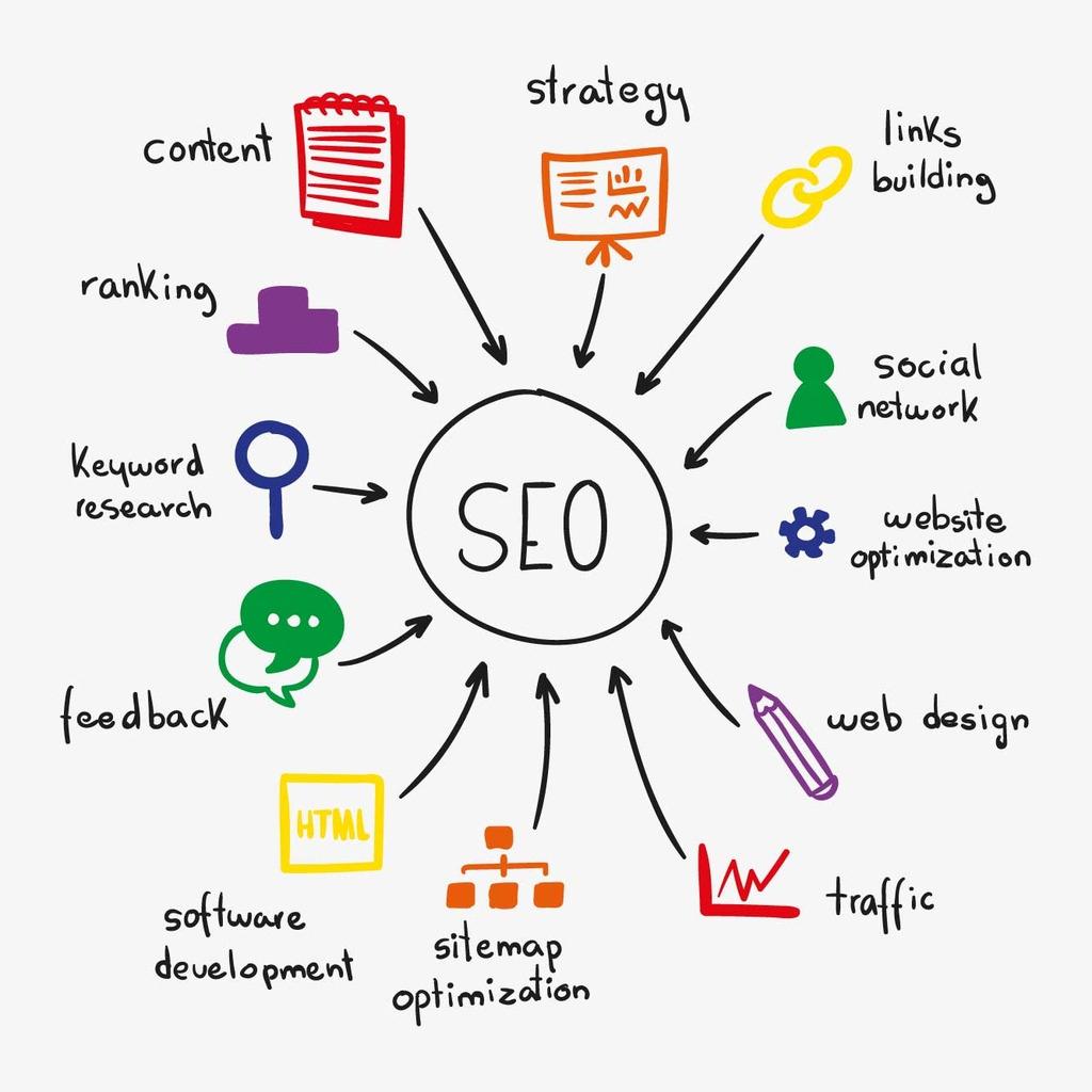 搜索引擎优化是什么-极客中心