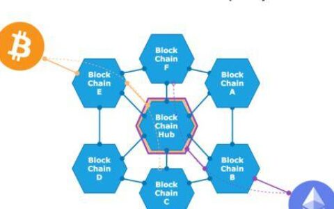 在投资区块链项目前,你需要了解这些
