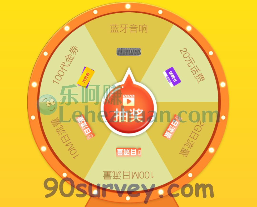 中国联通每日阅读抽奖大活动