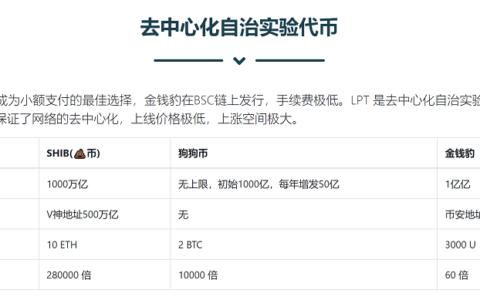 LPT (金钱豹) ,BSC链上发行,填写钱包地址领取10亿枚 LPT代币
