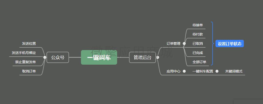 【公众号应用】一键叫车V1.0.2公众号应用,一键叫车旨在简化叫车流程 公众号应用 第7张