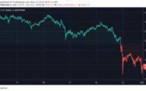 Kraken最新报告,全球加密市场在5月会继续保持上升势头吗?
