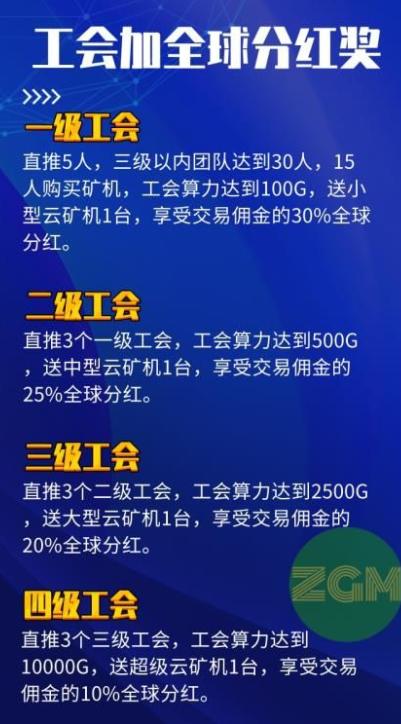 ZGM全民参与,注册完成实名送体验矿机2台,月产24币,1币可卖-网赚项目