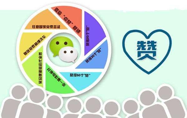 腾讯云静态网站托管搭建在线生成朋友圈点赞截图的平台
