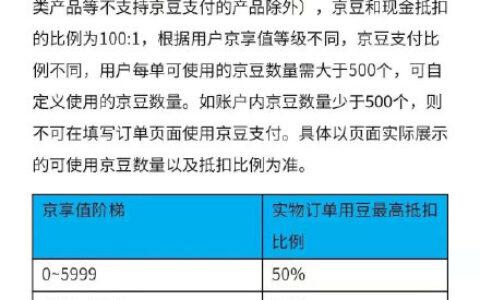【京东】反馈京豆新规生效了,京享值越高抵扣比例越高