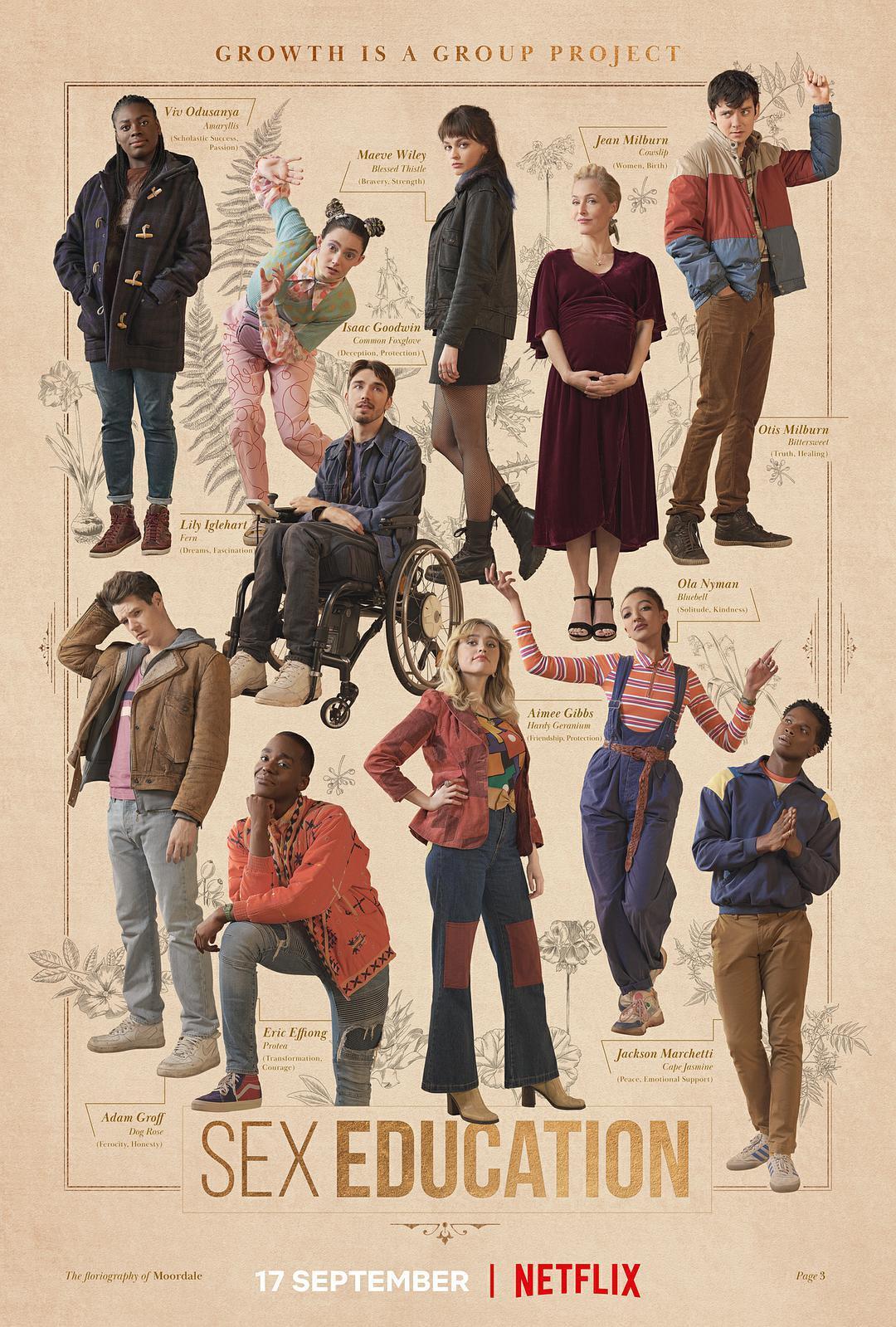 2021英剧《性爱自修室第三季》高清1080P.全8集
