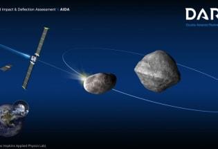 NASA准备启动撞击小行星的最佳计划