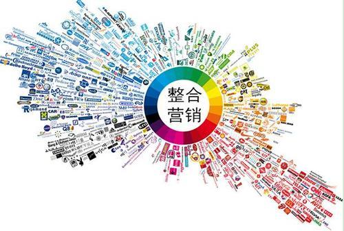 猴哥:营销方法70讲【完结】