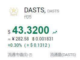 DASTS :进币用社群红包雨每天发,一币280元,非小号可查!
