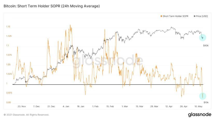 BTC泡沫再次被挤压 以太坊DeFi八个月内吸收超千亿美元流动性