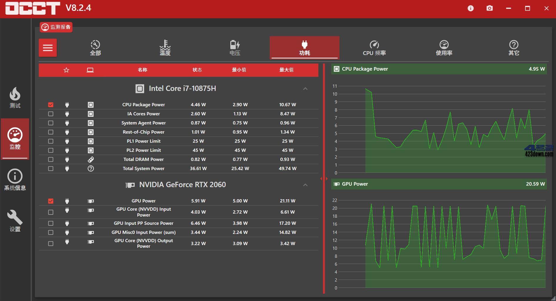 硬件电压功耗测试软件OCCT 9.1.0 官方正式版