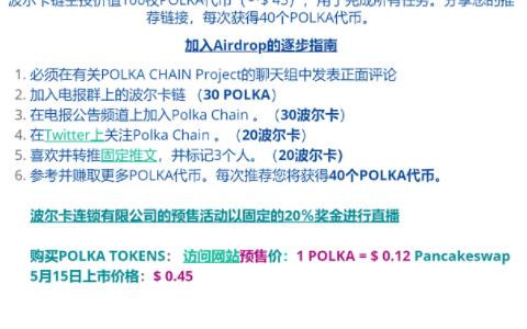 Polka Chain第二轮空投,所有空投参与者分享370,000个POLKA代币