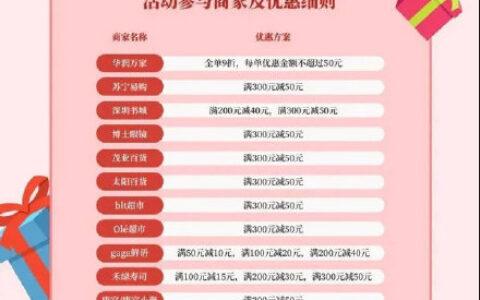 """【深圳罗湖地区】用户在""""i罗湖""""及""""i深圳""""罗湖专区"""