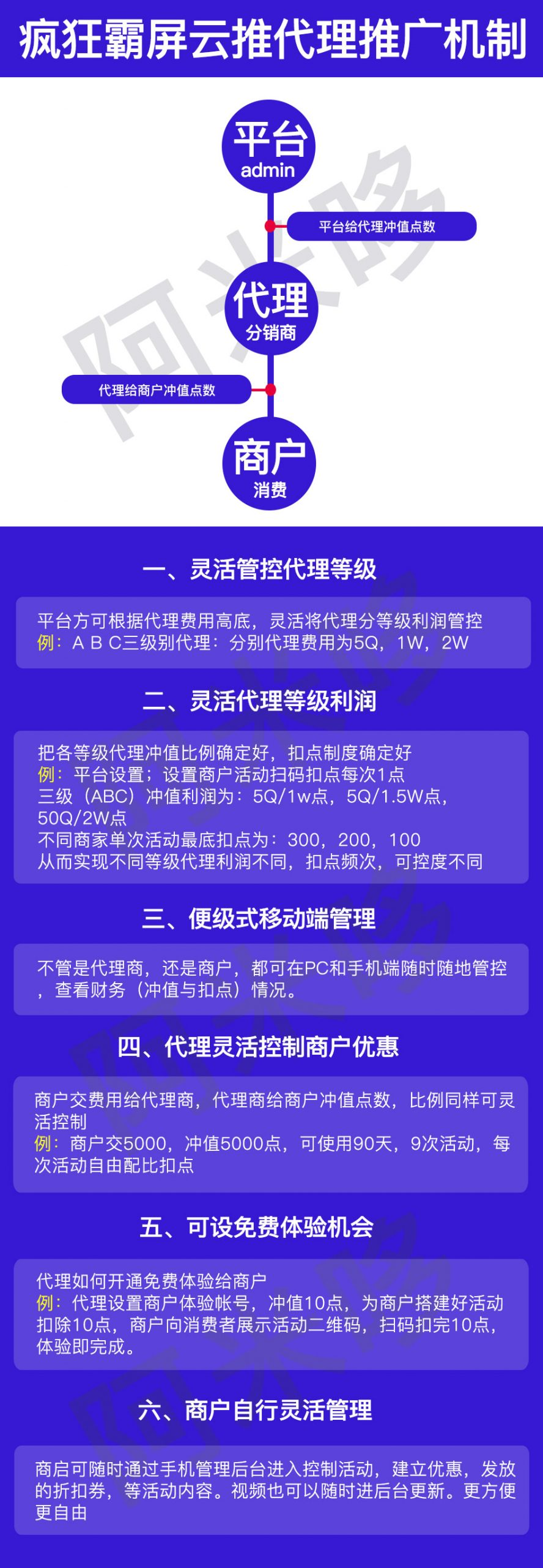 【公众号应用】疯狂霸屏云推V1.7.4快手抖音霸屏系统,修复部分页面样式加载不正确 公众号应用 第4张