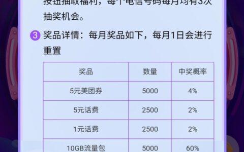 浙江电信抽10G流量5元话费等等,概率68%