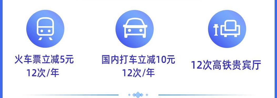 每个月11-10打车立减 高铁贵宾厅12次 刚需上
