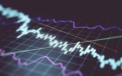 市场真的走熊了吗?