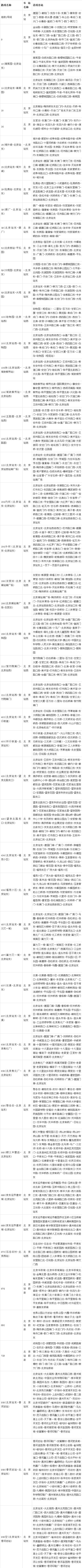 北京站公共交通信息表