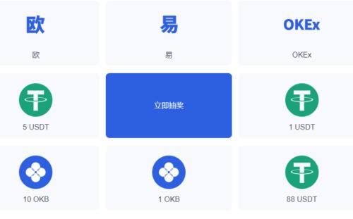 """OKEx启用中文名""""欧易"""",赢价值1,000,000大奖"""