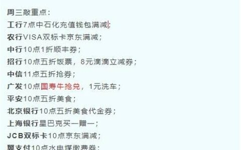 5月19号周三,工行中石化充值200-50(附教程)、招行/平安/北京五折美食券、中信五...
