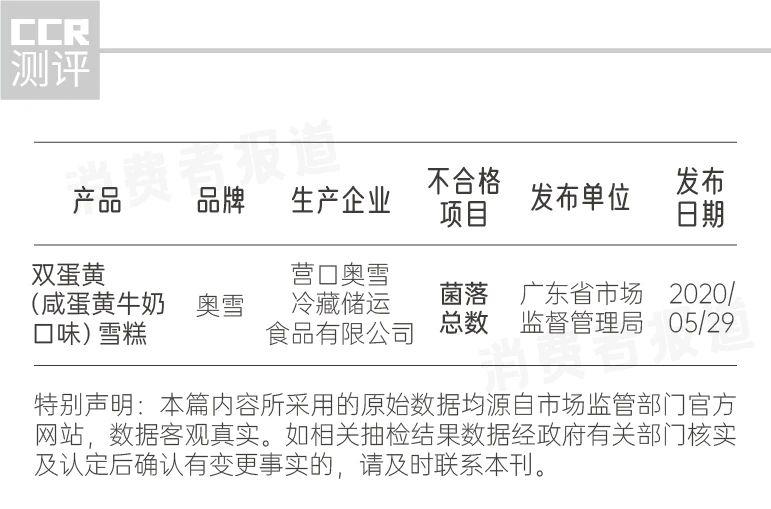 近四年雪糕抽检报告:可爱多、蒙牛、五羊、中街被抽检;网红雪糕曾上黑榜插图(4)