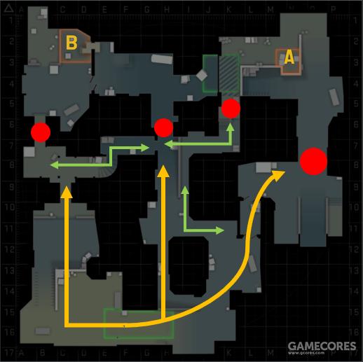 红绿黄分别表示阻塞点、连接通道、主路