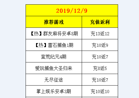 20191209爆款手游及简单任务推荐