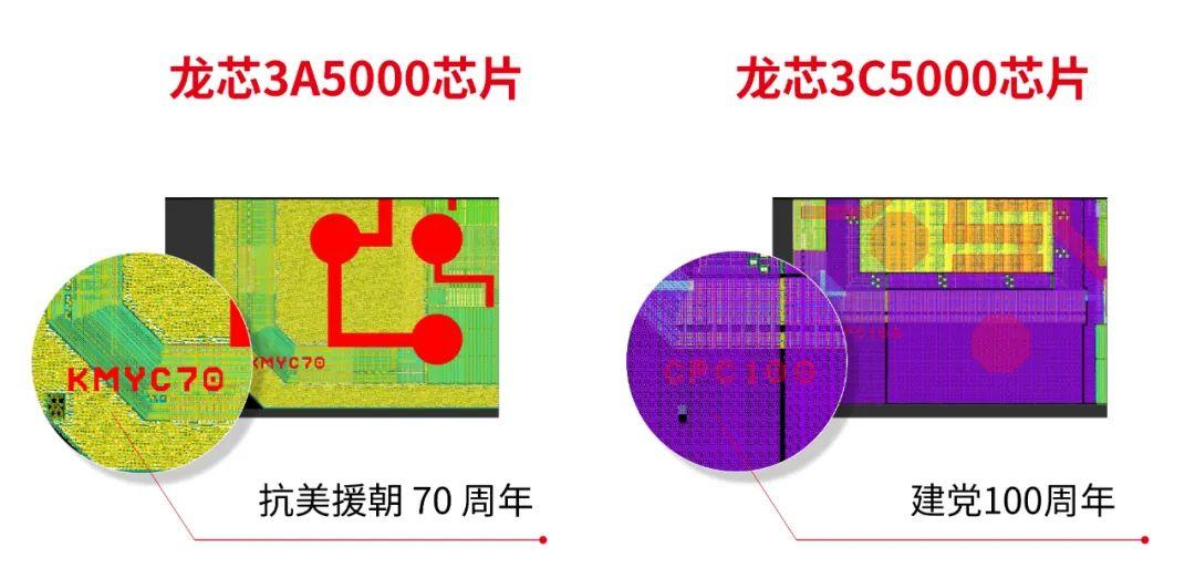 龙芯3A5000正式发布:基于LoongArch自主指令系统,性能提升50%-芯智讯