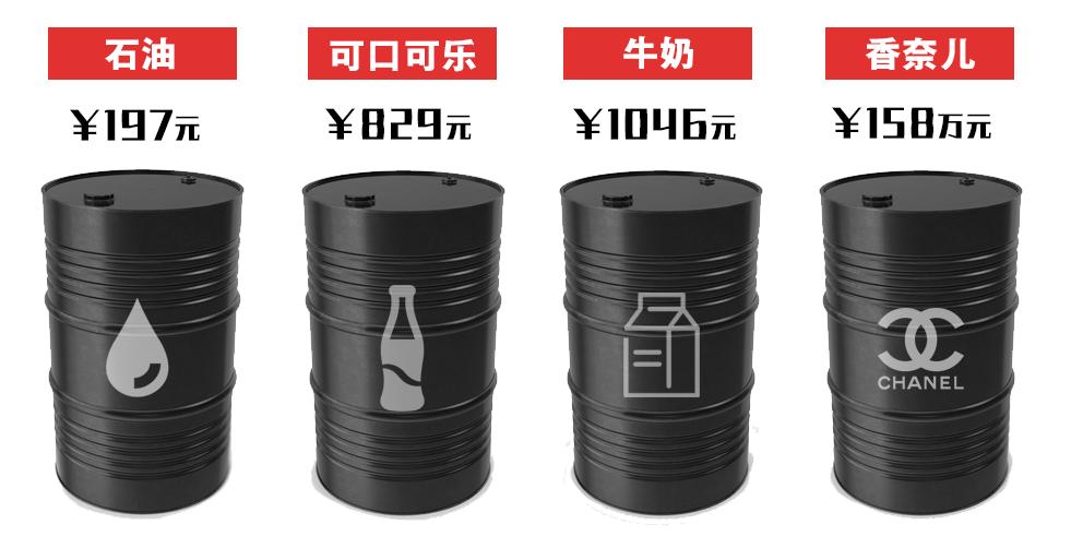 密码财经:20多美元一桶原油的概念