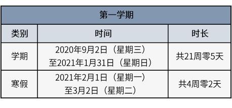 主打|明天起北京中小学分批错峰开学,明年1月30日放寒假