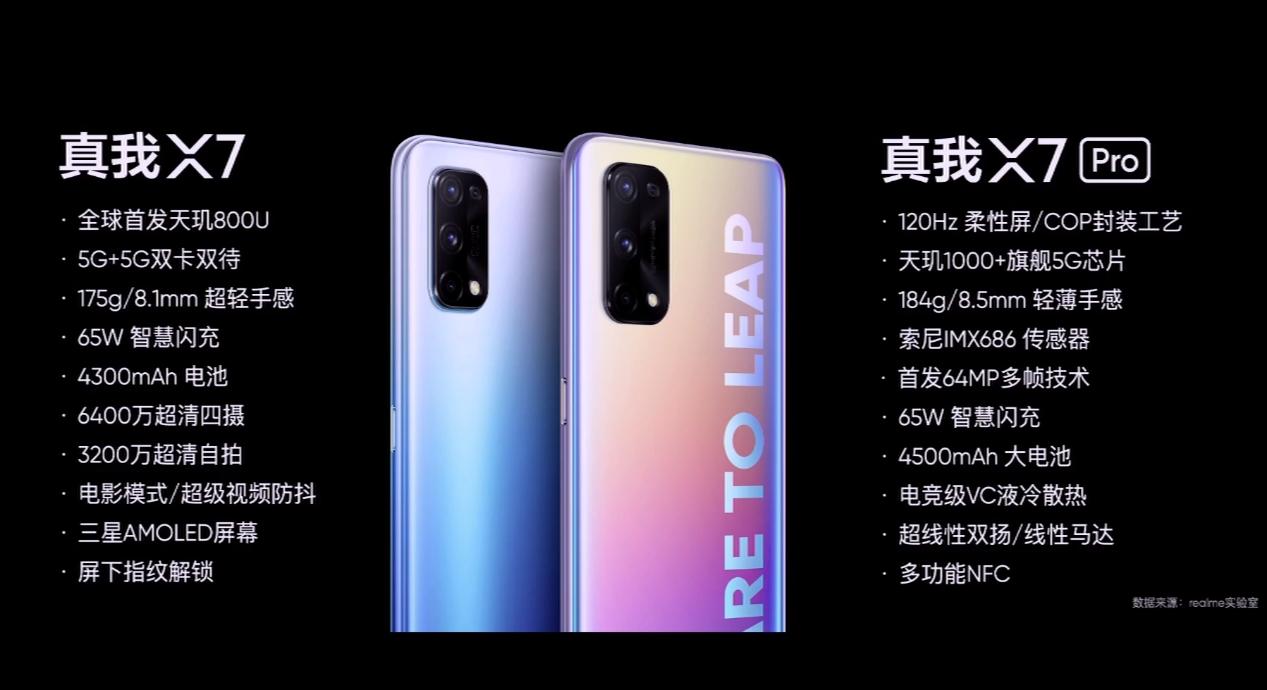 """强调潮玩设计,realme真我X7系列背面太靓了,""""狙击""""友商?"""