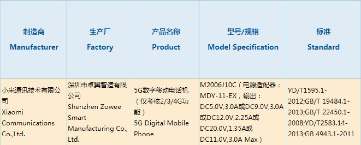 Redmi新旗舰曝光,搭载联发科天玑1000+,价格依然有大惊喜!